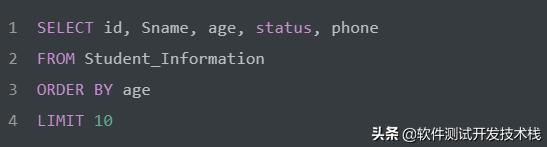 MySQL中Order by 结合 Limit 使用时的潜在陷阱