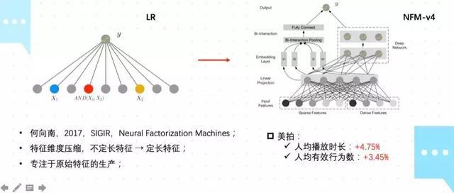 当推荐遇到社交:美图的推荐算法设计优化实践