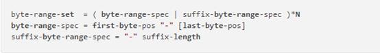 """五个案例""""熄灭""""Nginx漏洞隐患"""
