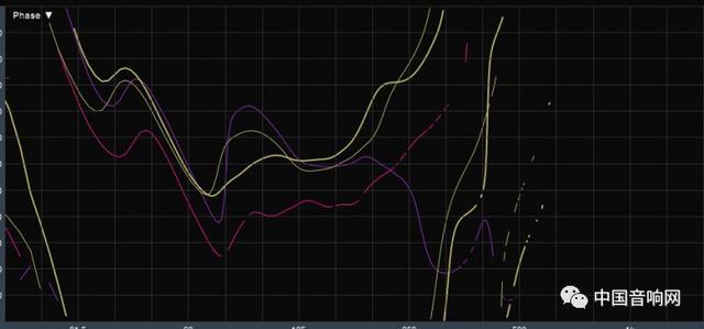 关于低音炮和低音阵列,您所不知道的那些事