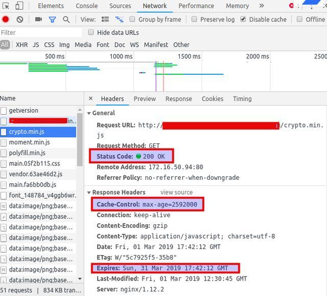Nginx 下关于缓存控制字段 cache-control 的配置说明