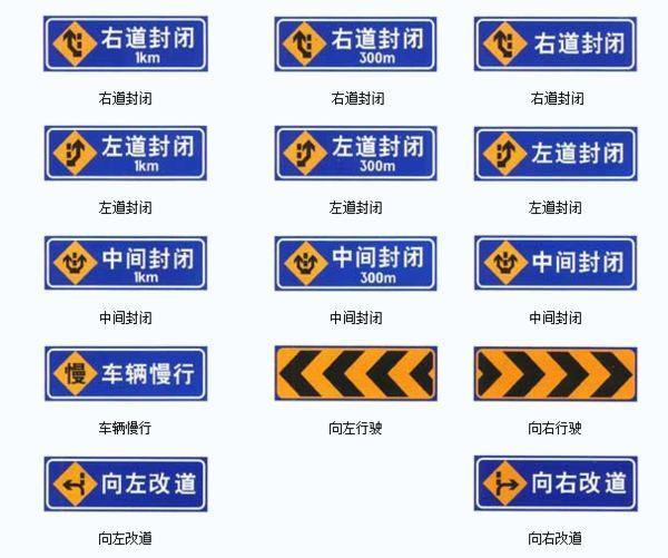 常见交通标志详解