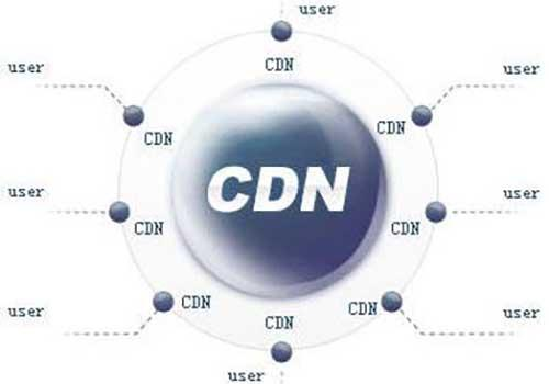 什么是CDN加速技术?