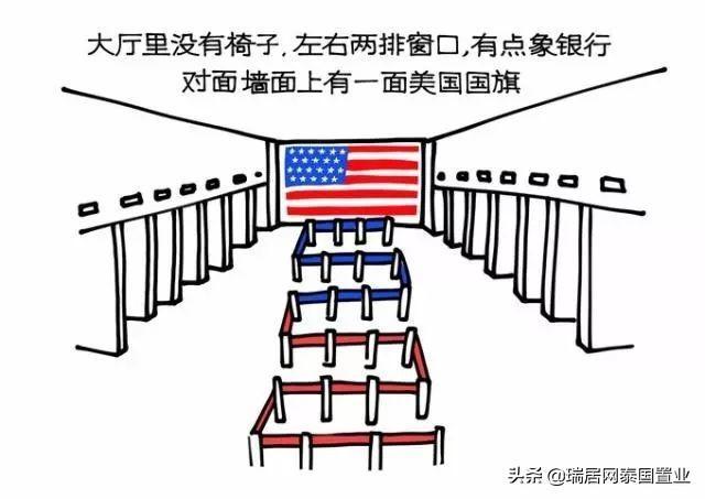 绝对干货 | 美国签证办理流程及其技巧