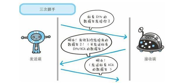 域名解析过程