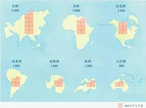 初中地理知识点背诵口诀,有图有技巧
