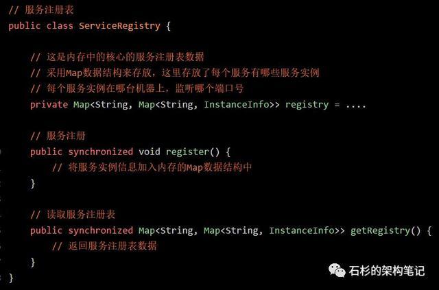 什么是读写锁?微服务注册中心是如何进行读写锁优化的?