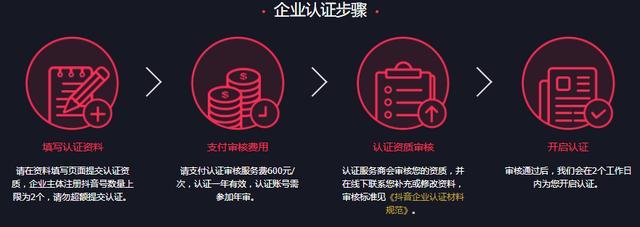 抖音蓝v认证推广员是怎么一回事?做抖音蓝v推广员能赚钱吗?
