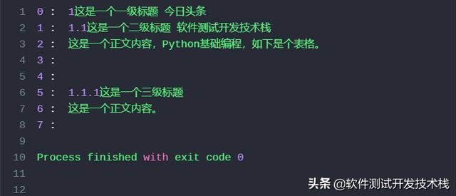 Python 实现docx文件的读写操作