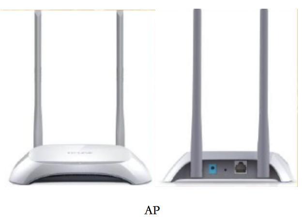 无线路由器、AP、胖AP、瘦AP的概念区别