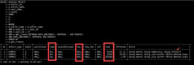程序员该如何进行 SQL 数据库的优化?