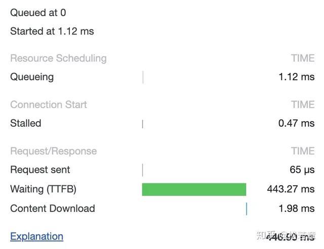 灵魂一问:一个TCP连接可以发多少个HTTP请求?