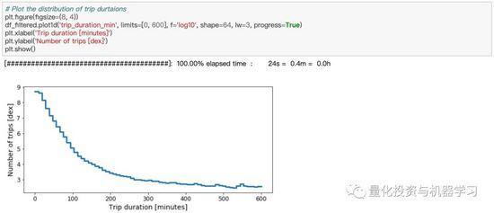 使用Python「秒开」100GB+数据