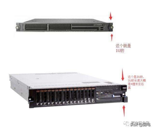 服务器的1U、2U是什么意思?42U机柜可以放多少台服务器?