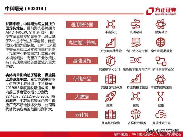 半导体行业专题报告:国产CPU之曙光