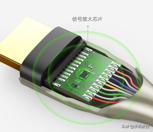 买了新电视画质还是不清晰?可能是你买错了HDMI线!7点教你避坑
