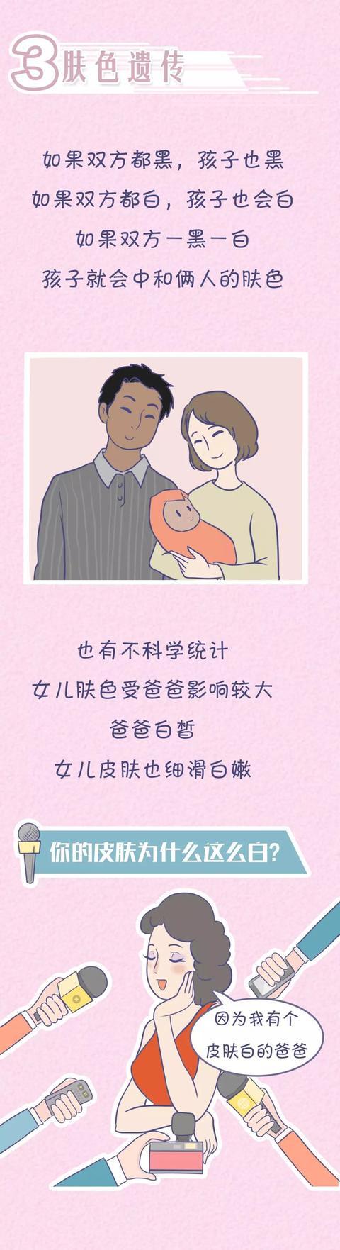 """""""女儿像爸,儿子像妈""""?孩子智商究竟遗传谁?太准了"""