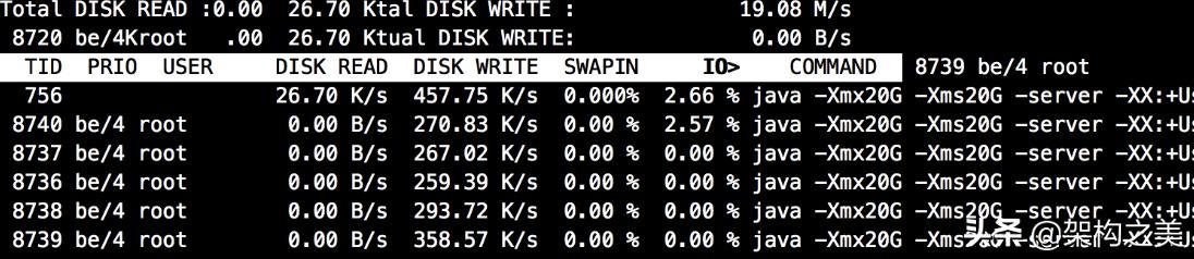Linux服务器问题排查思路及常用命令