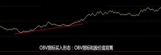"""中国股市:原来冷门指标才是最好用的,堪称主力追踪的极品""""OBV""""指标,股票书上都没有提及"""