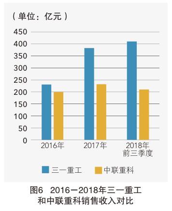 中国企业成长报告(2020)