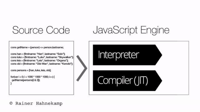 JavaScript内部原理:浏览器的内幕