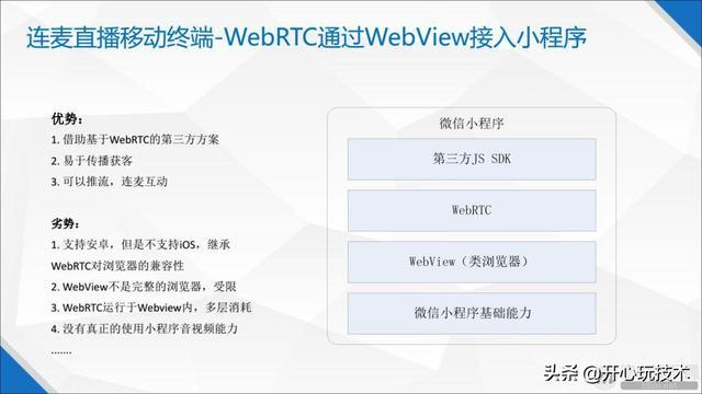 实时视频直播客户端技术盘点Native、HTML5、WebRTC、微信小程序