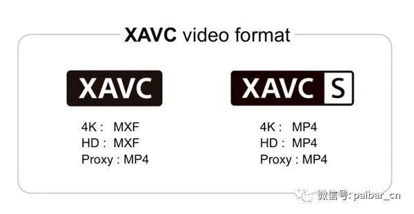 超实用干货!这可能是史上最全的视频格式详解