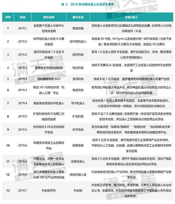智库报告|中国机器人产业:核心零部件部分本土企业已实现量产