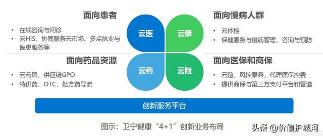互联网医疗产业迎来历史性发展机遇,3只个股具备中长期投资价值