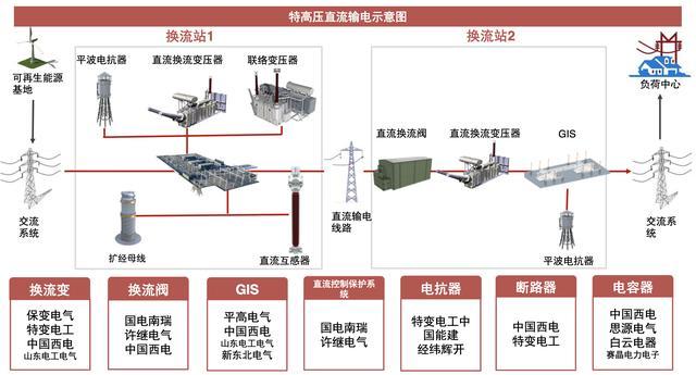 【行业深度】能源互联网:各国能源互联网盘点,展望数字化建设