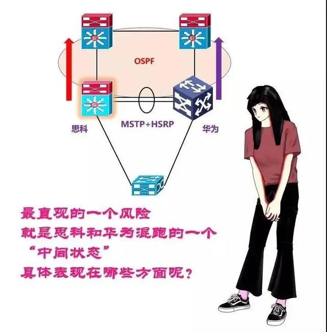 那些网络中容易出现的故障,工程师精细分享!