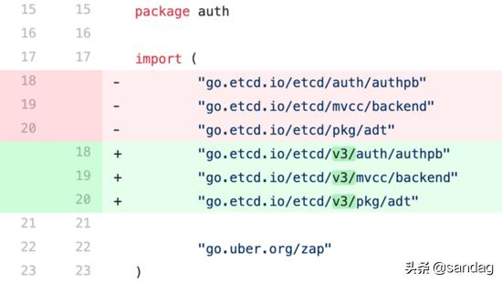 10分钟将你的Go工程转换为Go Module模式