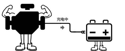 汽车蓄电池的养护良方,请收好!