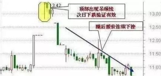 轻松学炒股:股票投资中买和卖的技巧