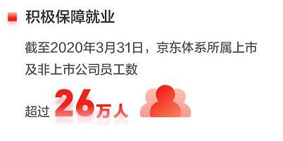 硬核!京东员工数破26万,强悍的就业容纳器能力源自哪?