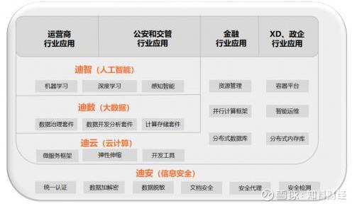 「5G生态链PK台」全方位透视星网锐捷、天源迪科的投资价值