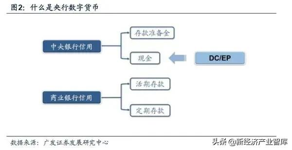 """【力观策略】数字货币""""科技+场景+交易""""重构金融商业资本新秩序"""