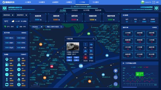"""以""""IoT+AI""""切入环卫后市场,「酷陆科技」为环卫运营商提供高效物联网数据服务"""