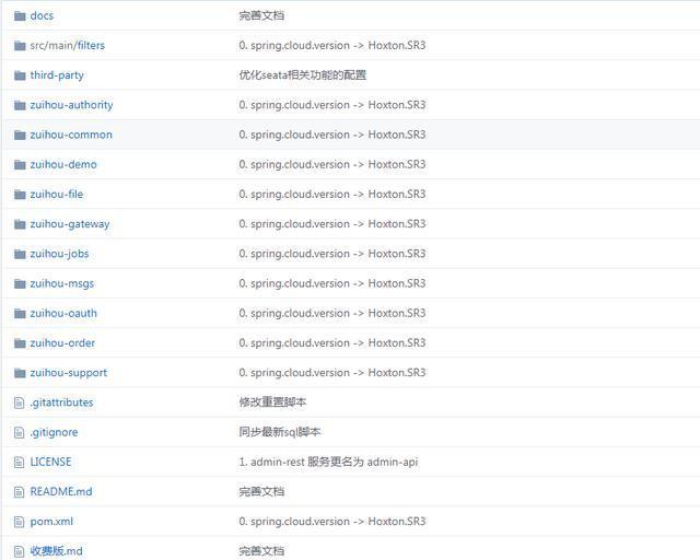 基于SpringCloud+SpringBoot的 SaaS型微服务脚手架源码分享