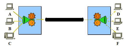 交换机及聚合配置(教学篇)