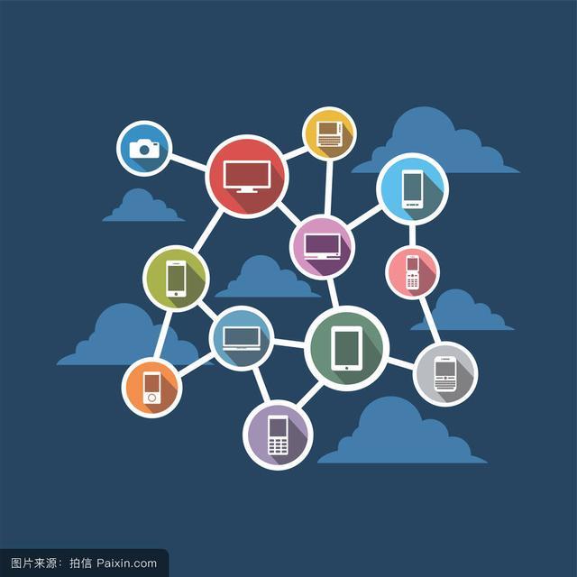 互联网下半场最大的平台机会:SbBC模式