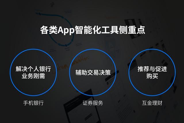 数字金融体验(1):深度剖析主流金融App的服务定位
