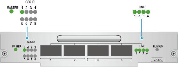 华为S7706堆叠卡堆叠案例