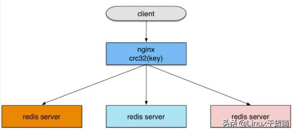 学习Nginx的正确姿势,多图详解助你更上一层楼!(干货收藏篇)