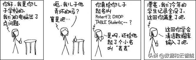 何谓 SQL 注入,这个漫画告诉你