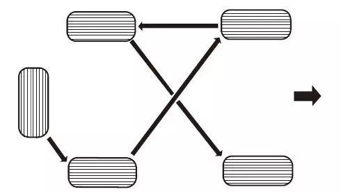 关于汽车轮胎,你需要了解的6个关键点