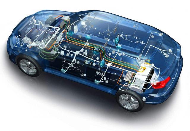 汽车电脑是如何工作的?它又是如何检测到故障码的?