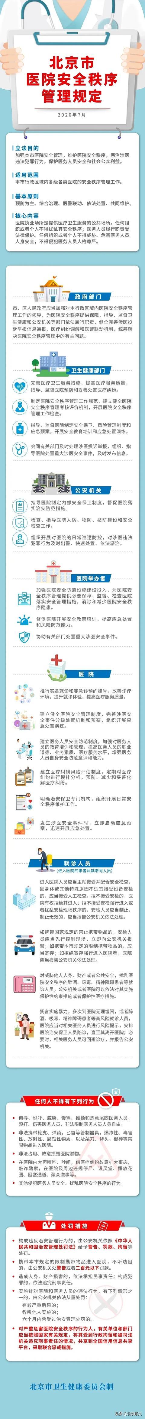 一图读懂:北京市医院安全秩序管理规定!
