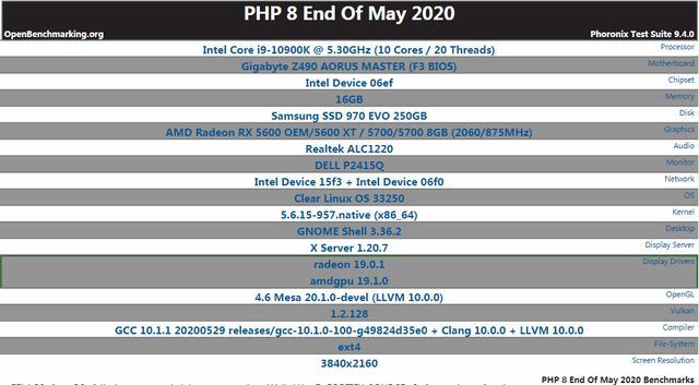PHP药丸?PHP8于2020年底正式发布