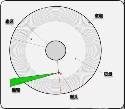 CPU明明8个核,网卡为啥拼命折腾1号核?